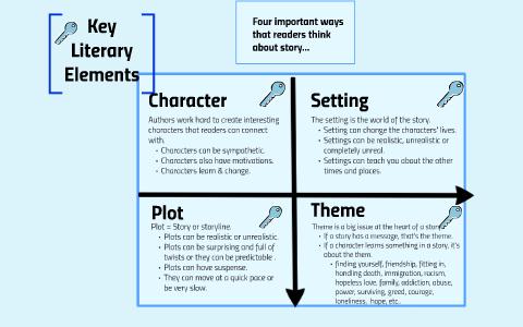 Key Literary Elements by David Keck on Prezi