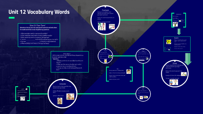 Unit 12 Vocabulary Words by Heather Konyar on Prezi