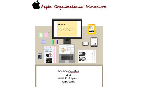 apple organizational design