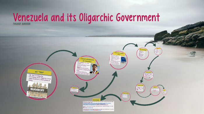 what is an example of an oligarchy