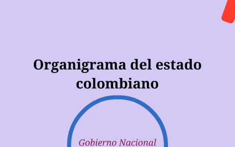 Organigrama Del Estado Colombiano By Javier Pilonieta On Prezi