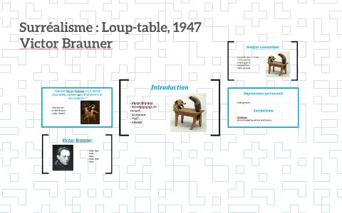 Surrealisme Loup Table 1947 By Francois Xavier Meyer On Prezi