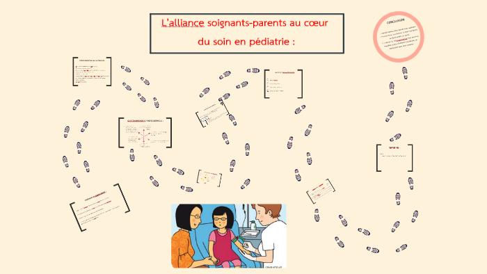 Lalliance Soignants Parents Au Cœur Du Soin En Pédiatrie By Laura