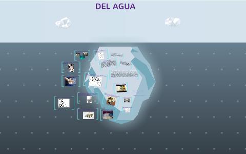 Presentacion Sobre El Cuidado Del Agua By Nikoru 117 On Prezi