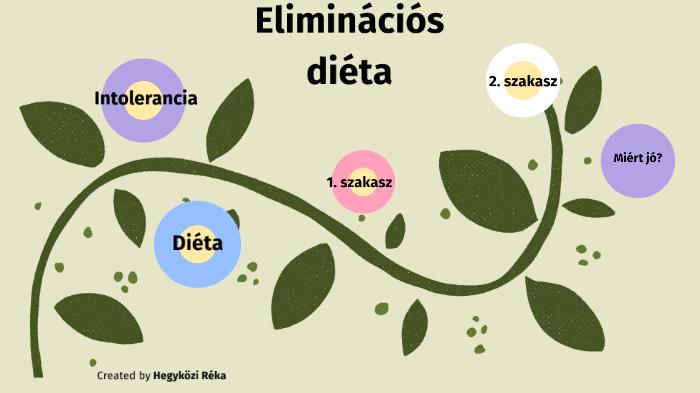 5 tipp felfúvódás ellen | Diéta és Fitnesz