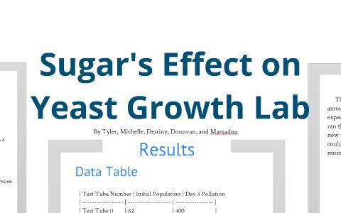 yeast population growth lab