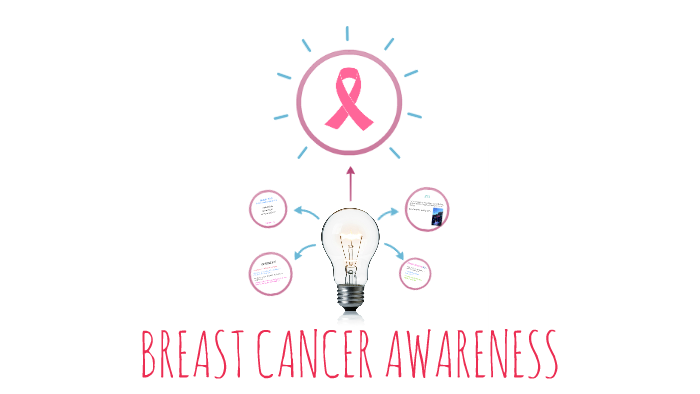 informative speech on breast cancer awareness