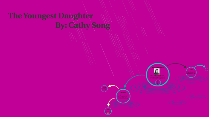 cathy song the youngest daughter