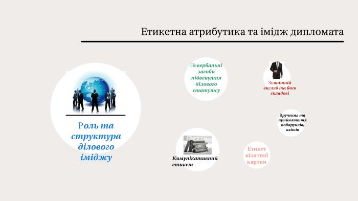 Етикетна атрибутика та імідж дипломата by Катя Чомова on Prezi Next 86ffcd5f5e909