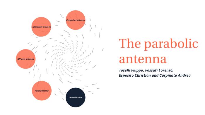 Presentazione Matematica Antenna Parabolica by Filippo