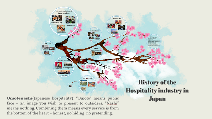 History of the Hospitality industry in Japan by edward