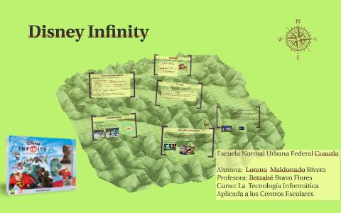 Disney Infinity by lorena maldonado on Prezi on