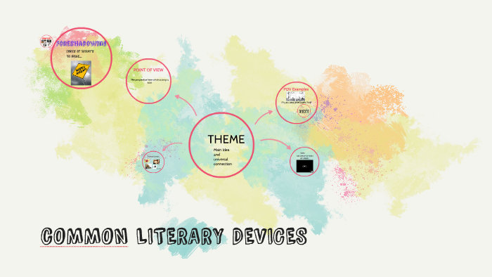 cOMMON LITERARY DEVICES