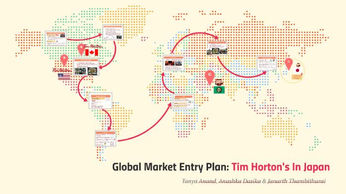 Global Market Entry Plan Japan By Tanya A On Prezi