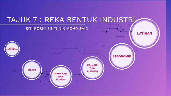 Ting 2 Tajuk 7 Reka Bentuk Industri By Siti Rosni Nik Mohd Zaid