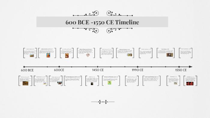 600 BCE -1550 CE Timeline by Natalia Bertadillo