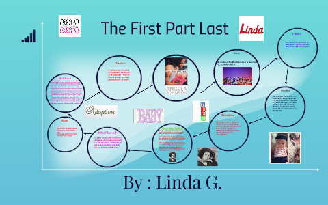 The First Part Last By Linda Gashi On Prezi