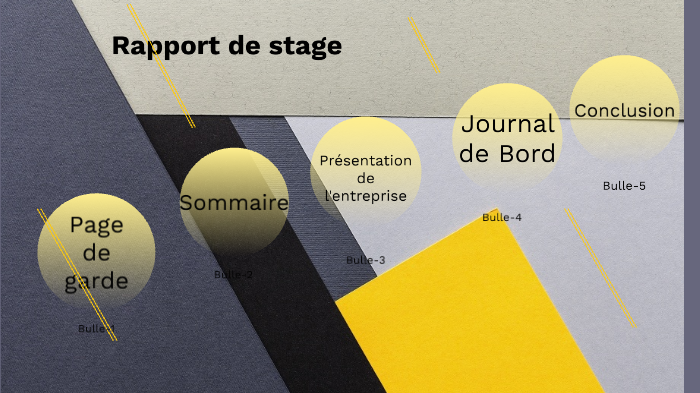 Diaporama Rapport De Stage By S 7 On Prezi Next