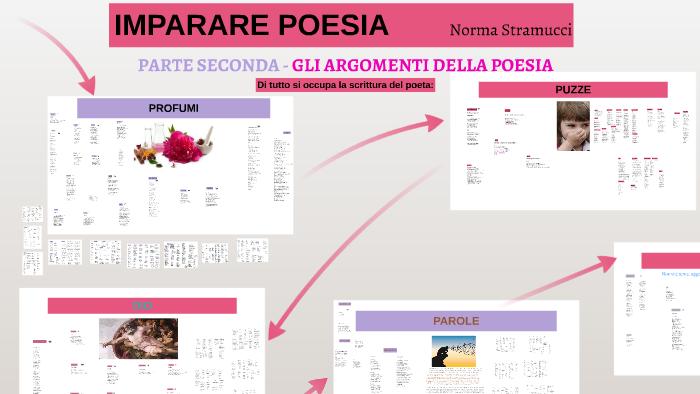 Imparare Poesia 2 By Stramucci Norma On Prezi