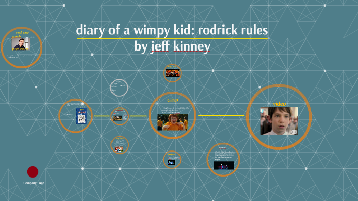 Diary Of A Wimpy Kid Rodrick Rules By Jeff Kinney By Jakob Funes