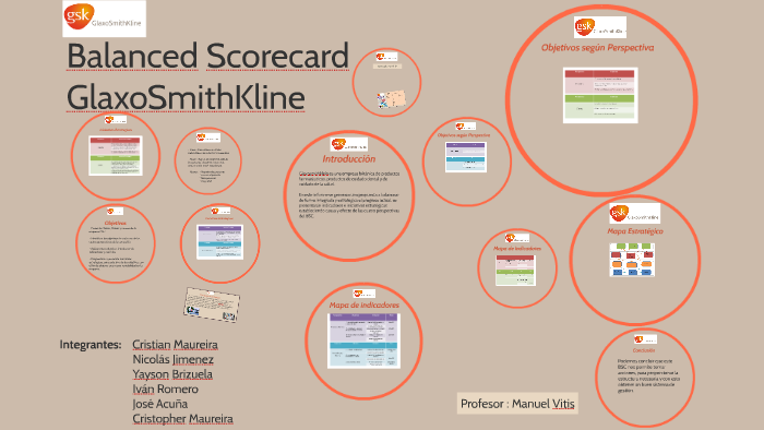 Bsc Gsk By Andres Maureira On Prezi