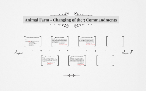 what are the 7 commandments in animal farm