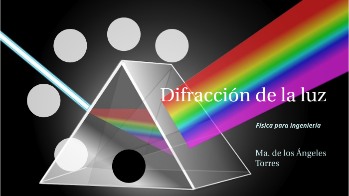 Difracci 243 N De La Luz By Angeles Torres On Prezi Next