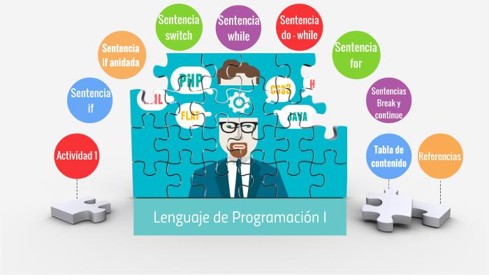 Lenguajes De Programación Act 1 20 By Victor Alfonso