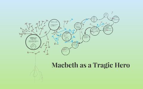 Macbeth As A Tragic Hero By Lindsey Choo On Prezi