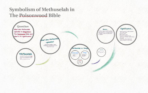 The symbolic significance of methuselah as
