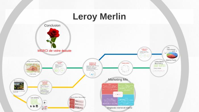 Leroy Merlin by charline seclet on Prezi