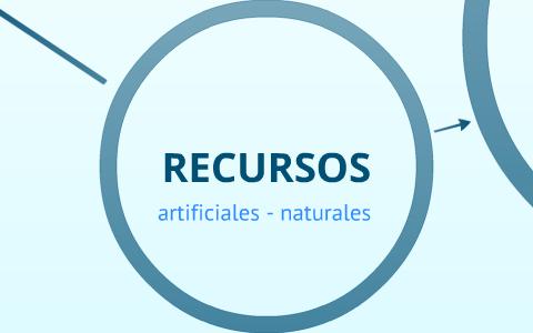 Recursos Naturales Y Artificiales By Jose Muñoz Chacana On Prezi
