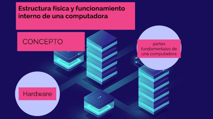 Estructura Física Y Funcionamiento De Una Computadora By