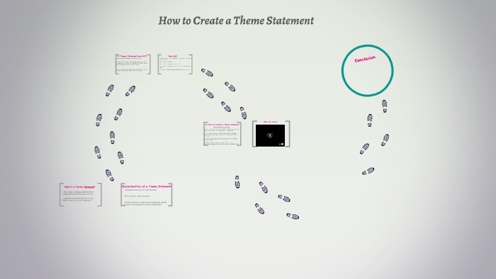 how to create a thematic statement