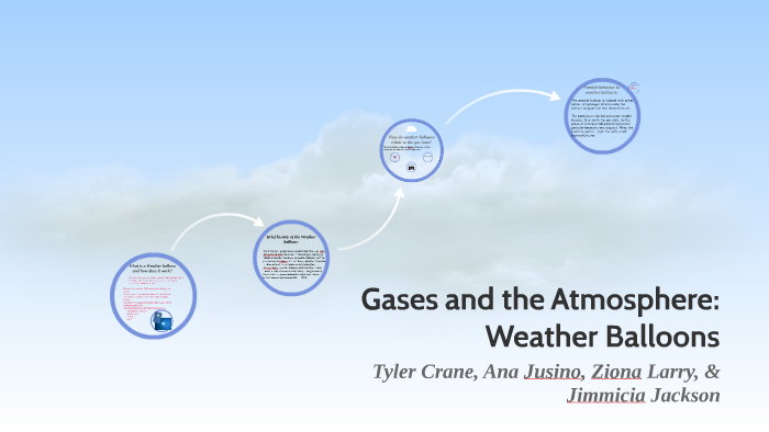 Gases and the Atmosphere: Weather Balloons by Tyler Crane on