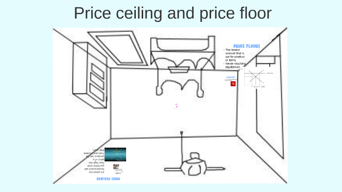 Price Ceiling And Price Floor By Cherokee Kibler On Prezi