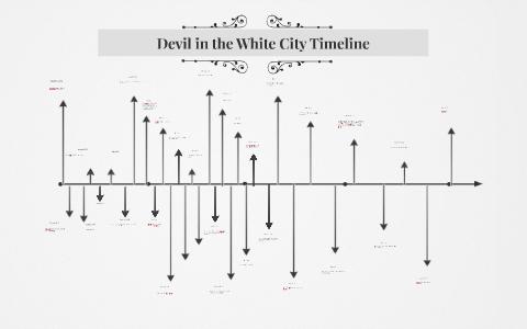 alice walker timeline