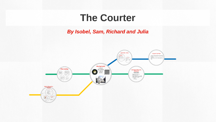 the courter