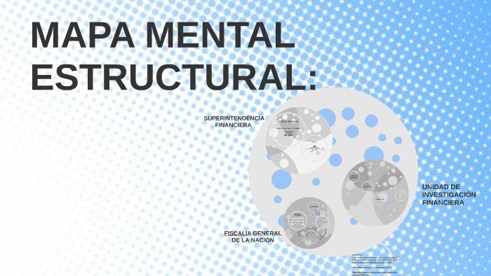 Mapa Mental Estructura By Leonardo Delgado On Prezi