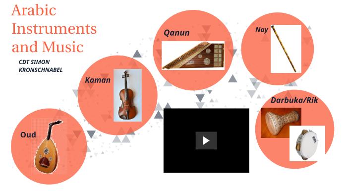 Arabic Instruments by Simon Kronschnabel on Prezi Next