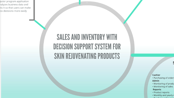 Sales And Inventory System With Decision Support System For By Jomarson Montalban