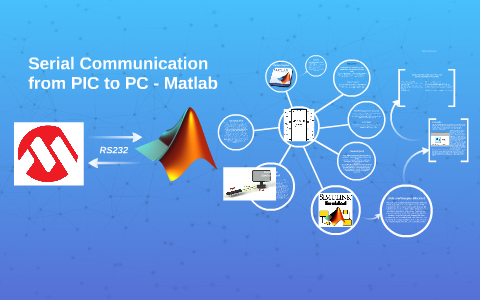 Serial Communication from PIC to PC - Matlab by Jairo Alonso