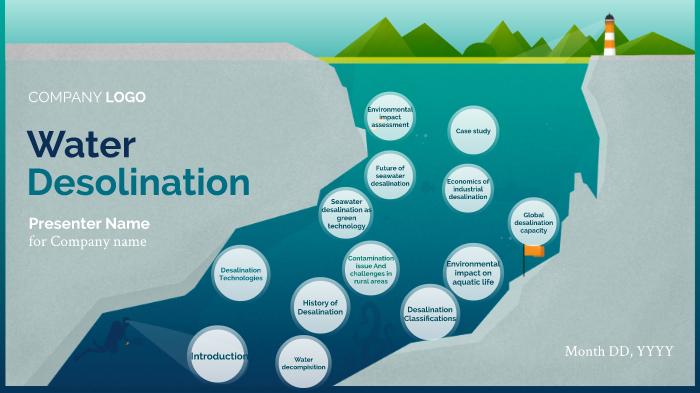 Water desalination by Omnia Saeed on Prezi Next