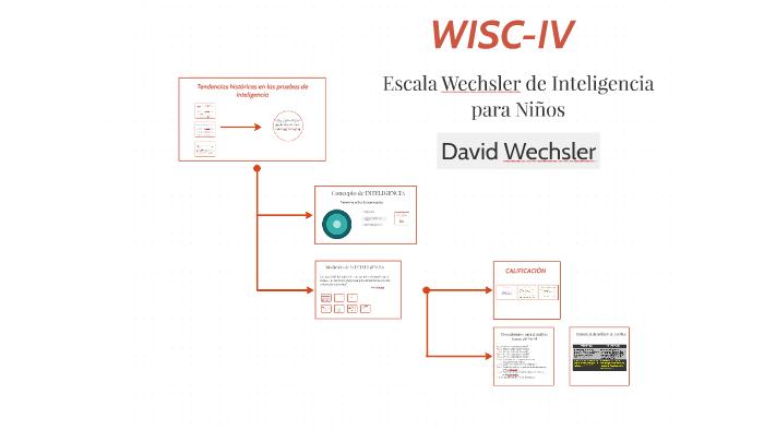 WISC-IV by othon melendez on Prezi