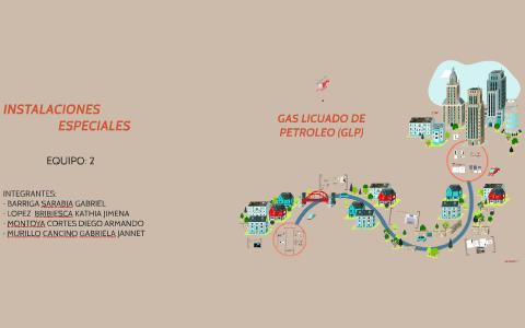 GAS LICUADO DE PETROLEO (GLP) by Gaby Murillo on Prezi