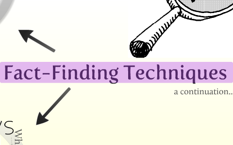 Chapter 6 Systems Analysis And Design Fact Finding Techniques By Veniza Joy Macaraeg