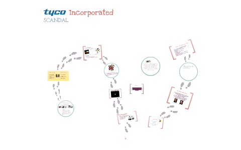tyco international scandal case study