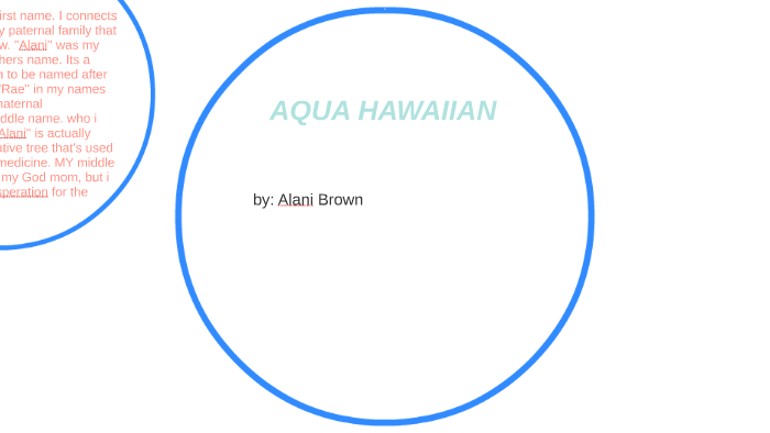 AQUA HAWAIIAN by alani brown on Prezi