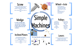 Copy of Simple Machines Prezi