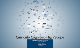 Copy of Currículo Cognitivo High Scope